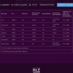 CasinoNile Payment Options